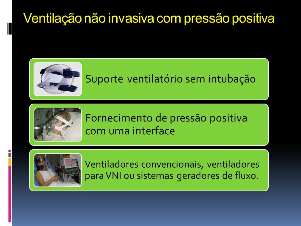 Ventilação não invasiva com pressão positiva Suporte ventilatório sem intubação Fornecimento de pressão positiva com uma interface Ventiladores conven