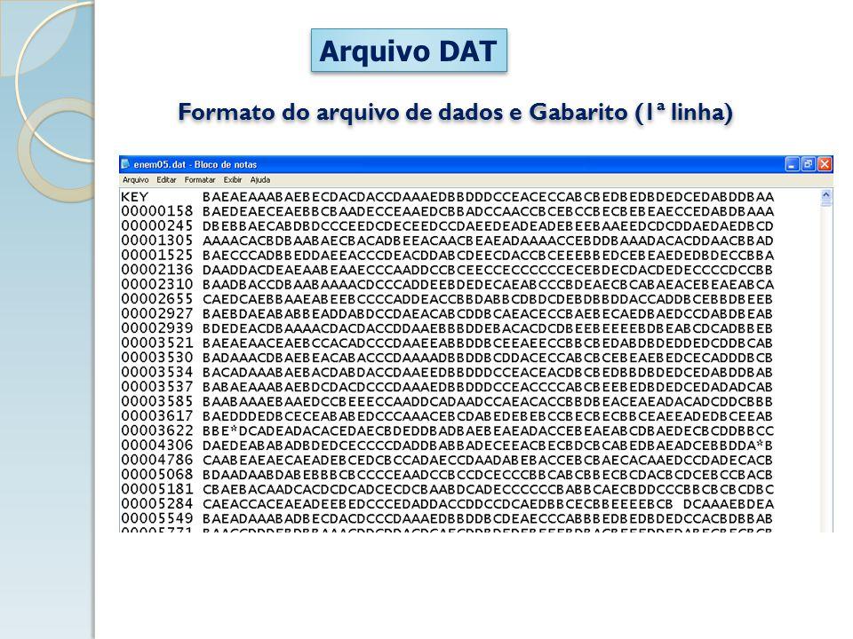 Arquivo DAT Formato do arquivo de dados e Gabarito (1ª linha)