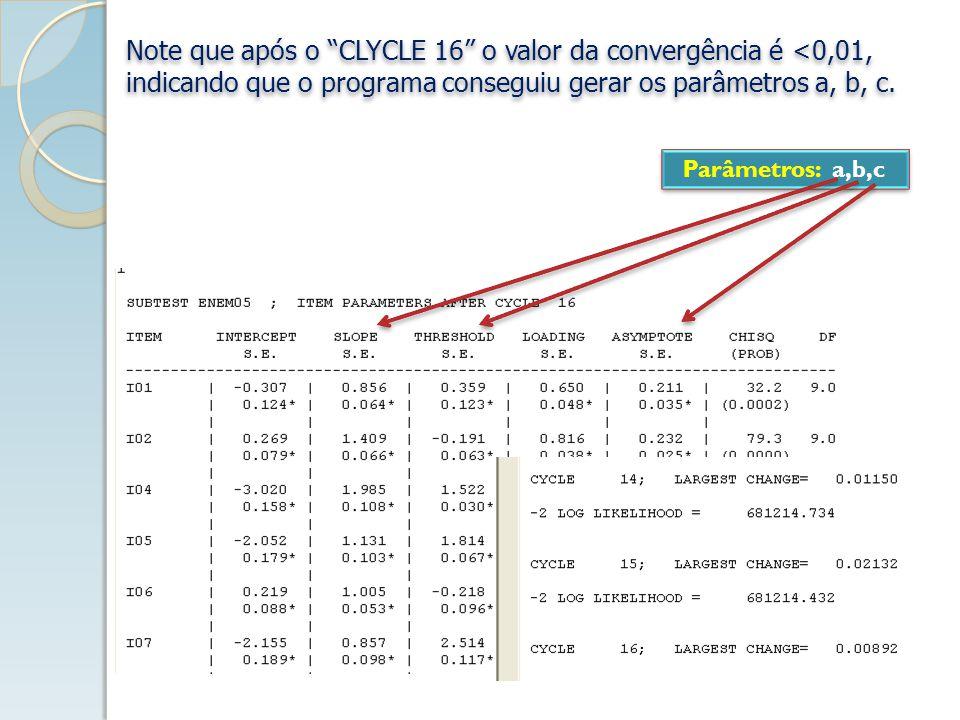 Parâmetros: a,b,c Note que após o CLYCLE 16 o valor da convergência é <0,01, indicando que o programa conseguiu gerar os parâmetros a, b, c.