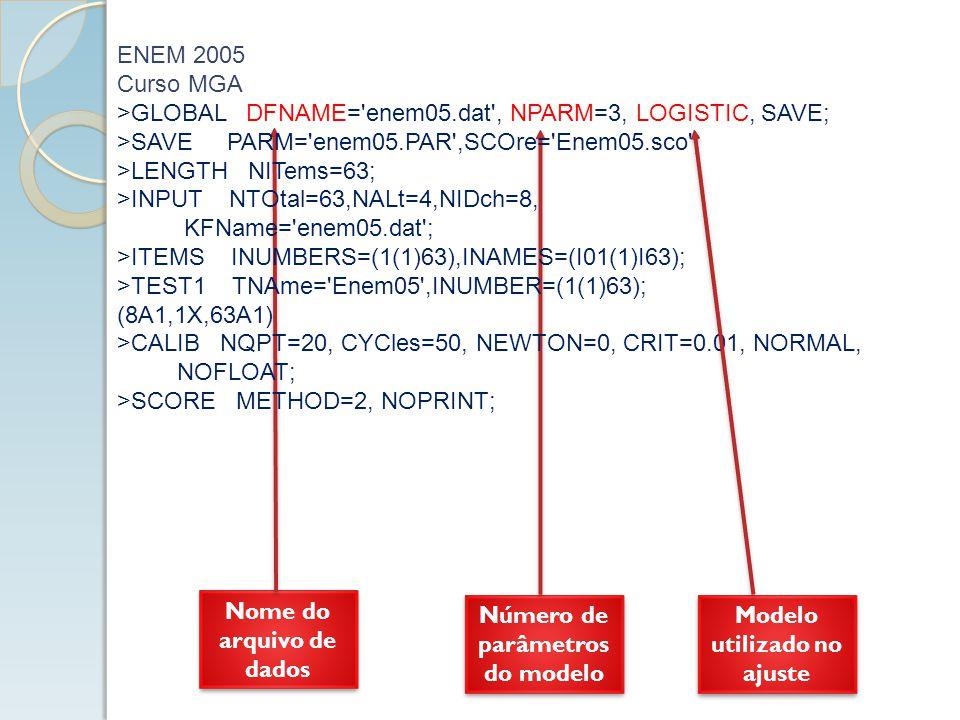 Nome do arquivo de dados Número de parâmetros do modelo ENEM 2005 Curso MGA >GLOBAL DFNAME= enem05.dat , NPARM=3, LOGISTIC, SAVE; >SAVE PARM= enem05.PAR ,SCOre= Enem05.sco ; >LENGTH NITems=63; >INPUT NTOtal=63,NALt=4,NIDch=8, KFName= enem05.dat ; >ITEMS INUMBERS=(1(1)63),INAMES=(I01(1)I63); >TEST1 TNAme= Enem05 ,INUMBER=(1(1)63); (8A1,1X,63A1) >CALIB NQPT=20, CYCles=50, NEWTON=0, CRIT=0.01, NORMAL, NOFLOAT; >SCORE METHOD=2, NOPRINT; Modelo utilizado no ajuste