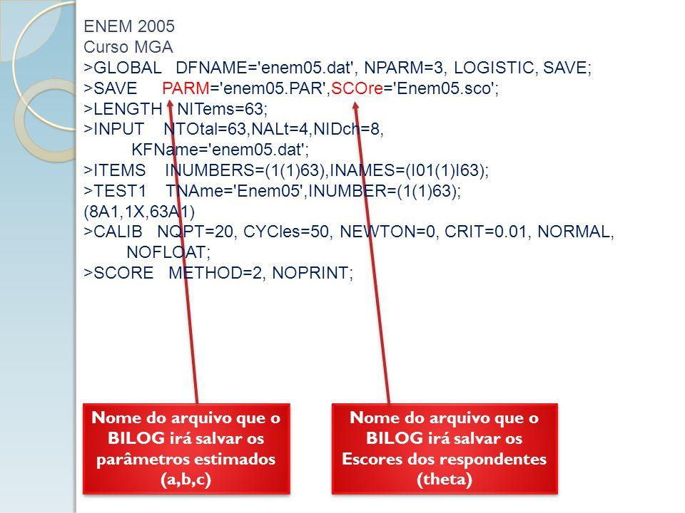 Nome do arquivo que o BILOG irá salvar os parâmetros estimados (a,b,c) Nome do arquivo que o BILOG irá salvar os Escores dos respondentes (theta) ENEM 2005 Curso MGA >GLOBAL DFNAME= enem05.dat , NPARM=3, LOGISTIC, SAVE; >SAVE PARM= enem05.PAR ,SCOre= Enem05.sco ; >LENGTH NITems=63; >INPUT NTOtal=63,NALt=4,NIDch=8, KFName= enem05.dat ; >ITEMS INUMBERS=(1(1)63),INAMES=(I01(1)I63); >TEST1 TNAme= Enem05 ,INUMBER=(1(1)63); (8A1,1X,63A1) >CALIB NQPT=20, CYCles=50, NEWTON=0, CRIT=0.01, NORMAL, NOFLOAT; >SCORE METHOD=2, NOPRINT;
