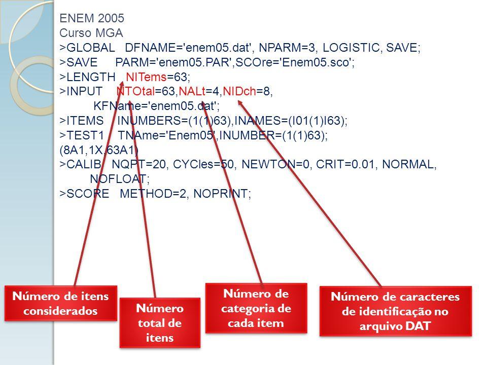 Nome do arquivo em que está o gabarito dos itens ENEM 2005 Curso MGA >GLOBAL DFNAME= enem05.dat , NPARM=3, LOGISTIC, SAVE; >SAVE PARM= enem05.PAR ,SCOre= Enem05.sco ; >LENGTH NITems=63; >INPUT NTOtal=63,NALt=4,NIDch=8, KFName= enem05.dat ; >ITEMS INUMBERS=(1(1)63),INAMES=(I01(1)I63); >TEST1 TNAme= Enem05 ,INUMBER=(1(1)63); (8A1,1X,63A1) >CALIB NQPT=20, CYCles=50, NEWTON=0, CRIT=0.01, NORMAL, NOFLOAT; >SCORE METHOD=2, NOPRINT;