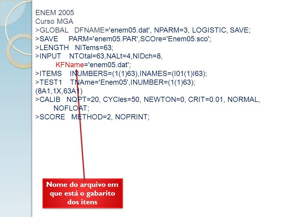 Definição do nome de cada item ENEM 2005 Curso MGA >GLOBAL DFNAME= enem05.dat , NPARM=3, LOGISTIC, SAVE; >SAVE PARM= enem05.PAR ,SCOre= Enem05.sco ; >LENGTH NITems=63; >INPUT NTOtal=63,NALt=4,NIDch=8, KFName= enem05.dat ; >ITEMS INUMBERS=(1(1)63),INAMES=(I01(1)I63); >TEST1 TNAme= Enem05 ,INUMBER=(1(1)63); (8A1,1X,63A1) >CALIB NQPT=20, CYCles=50, NEWTON=0, CRIT=0.01, NORMAL, NOFLOAT; >SCORE METHOD=2, NOPRINT; Numeração dos itens considerados na análise Numeração dos itens considerados na análise