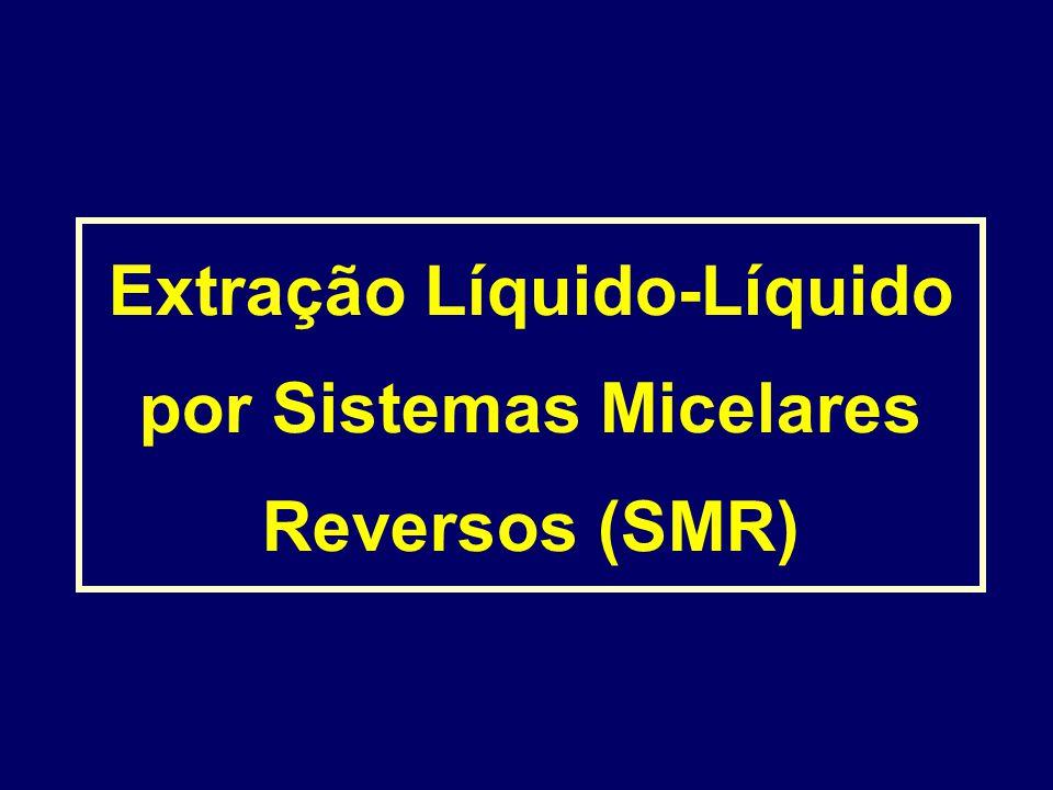 SISTEMAS MICELARES REVERSOS CONCENTRAÇÃO DE ÁGUA x TENSOATIVO Extração Líquido-Líquido em Sistemas Micelares Reversos (SMR) Biomolé- culas Núcleo aquoso