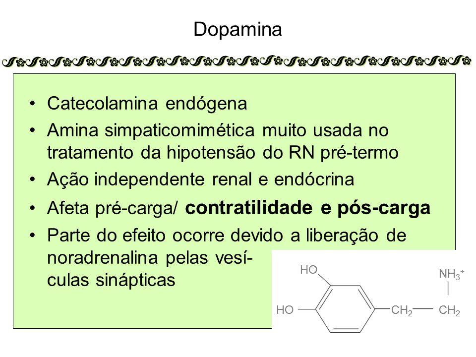 Dopamina Catecolamina endógena Amina simpaticomimética muito usada no tratamento da hipotensão do RN pré-termo Ação independente renal e endócrina Afeta pré-carga/ contratilidade e pós-carga Parte do efeito ocorre devido a liberação de noradrenalina pelas vesí- culas sinápticas HO CH 2 NH 3 + HO CH 2 NH 3 +