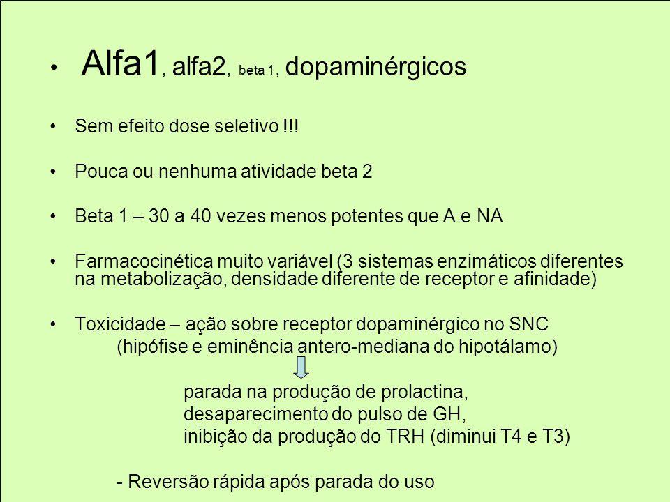 Alfa1, alfa2, beta 1, dopaminérgicos Sem efeito dose seletivo !!.