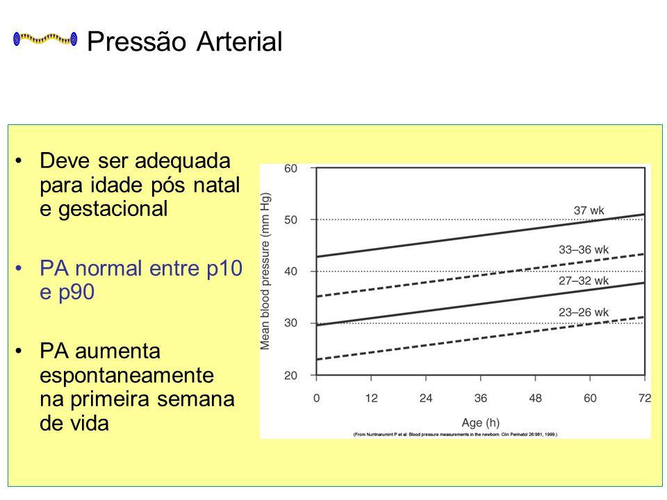 Pressão Arterial Deve ser adequada para idade pós natal e gestacional PA normal entre p10 e p90 PA aumenta espontaneamente na primeira semana de vida