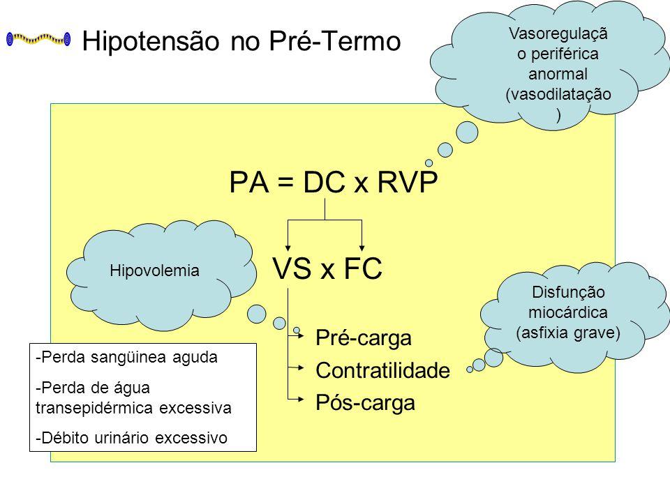 Hipotensão no Pré-Termo PA = DC x RVP VS x FC Pré-carga Contratilidade Pós-carga Disfunção miocárdica (asfixia grave) Vasoregulaçã o periférica anormal (vasodilatação ) Hipovolemia -Perda sangüinea aguda -Perda de água transepidérmica excessiva -Débito urinário excessivo