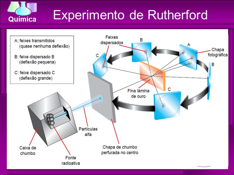 Química Experimento de Rutherford