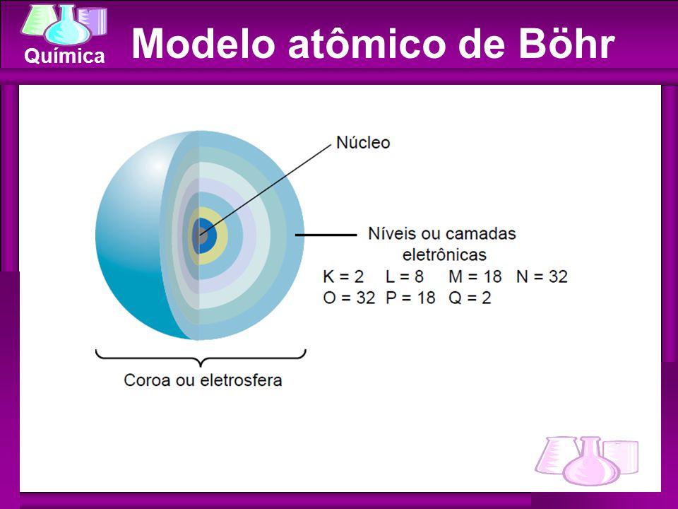 Química Modelo atômico de Böhr