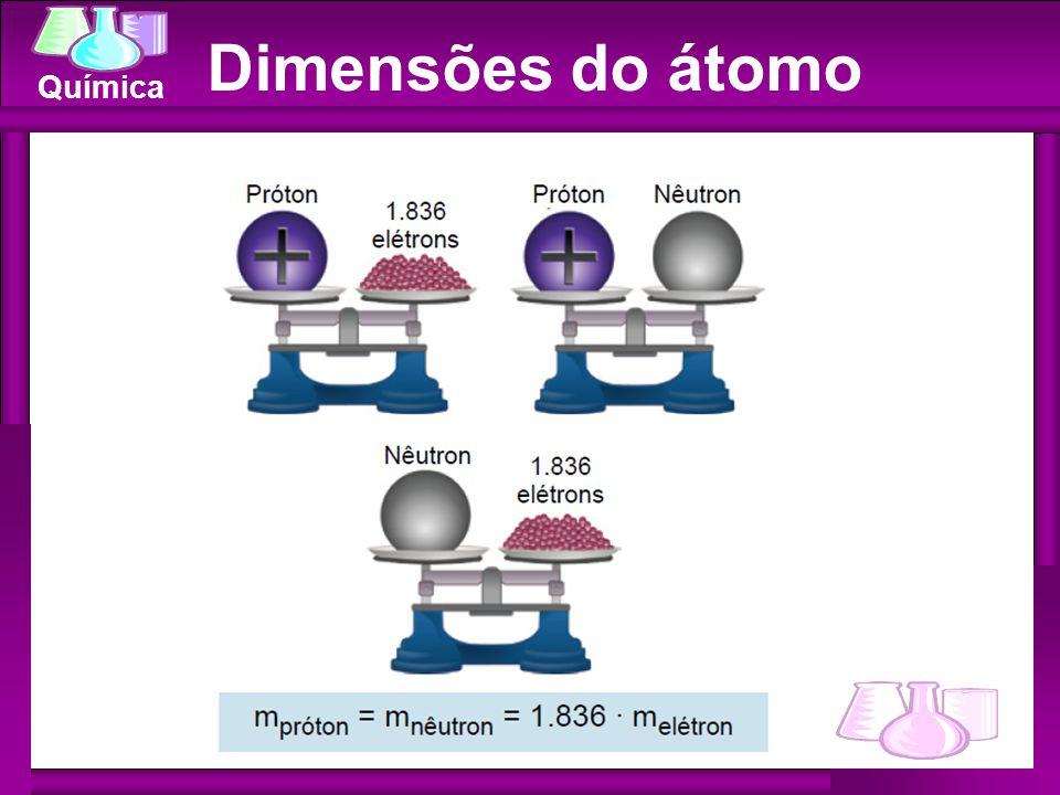 Química Dimensões do átomo