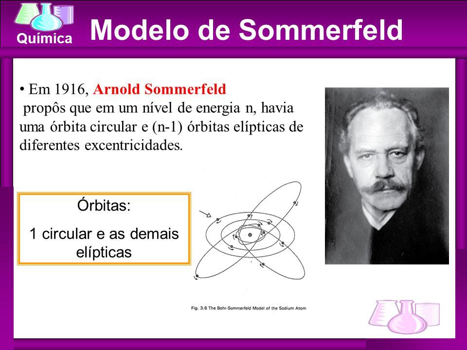 Química Modelo de Sommerfeld Em 1916, Arnold Sommerfeld propôs que em um nível de energia n, havia uma órbita circular e (n-1) órbitas elípticas de di