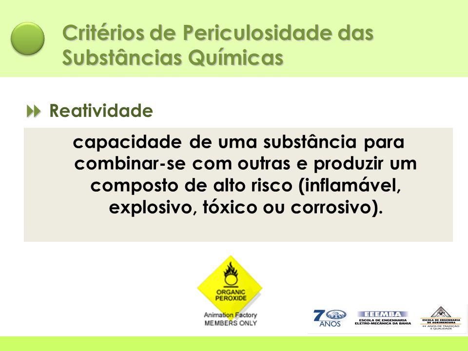   Reatividade Critérios de Periculosidade das Substâncias Químicas capacidade de uma substância para combinar-se com outras e produzir um composto d