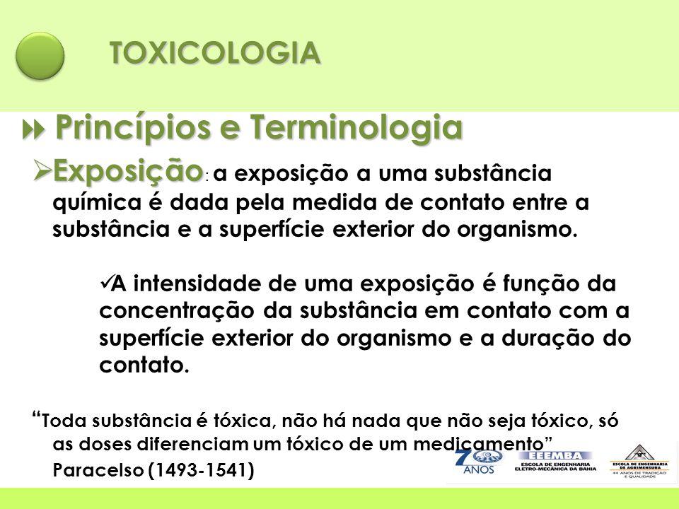TOXICOLOGIA  Princípios e Terminologia  Exposição  Exposição : a exposição a uma substância química é dada pela medida de contato entre a substânci