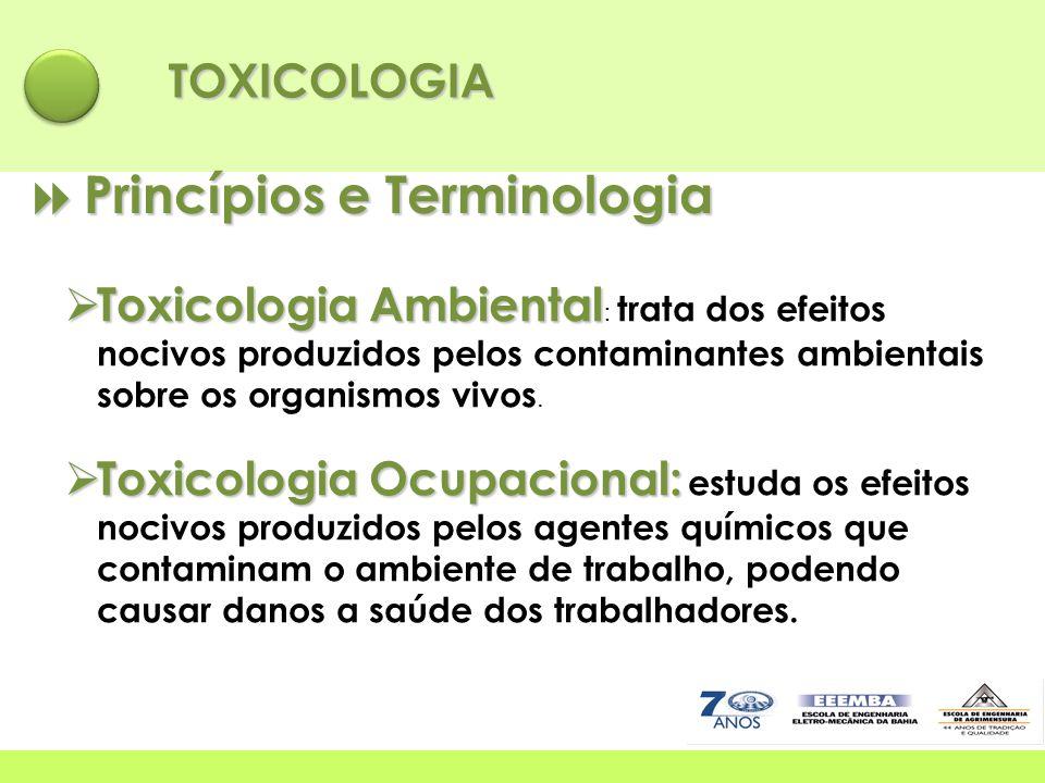 TOXICOLOGIA  Princípios e Terminologia  Toxicologia Ambiental  Toxicologia Ambiental : trata dos efeitos nocivos produzidos pelos contaminantes amb