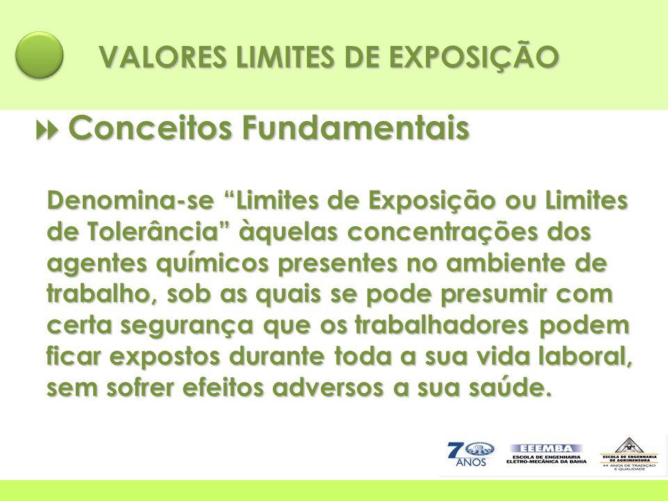"""VALORES LIMITES DE EXPOSIÇÃO  Conceitos Fundamentais Denomina-se """"Limites de Exposição ou Limites de Tolerância"""" àquelas concentrações dos agentes qu"""