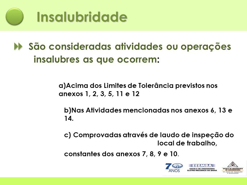 Insalubridade   São consideradas atividades ou operações insalubres as que ocorrem: a)Acima dos Limites de Tolerância previstos nos anexos 1, 2, 3,