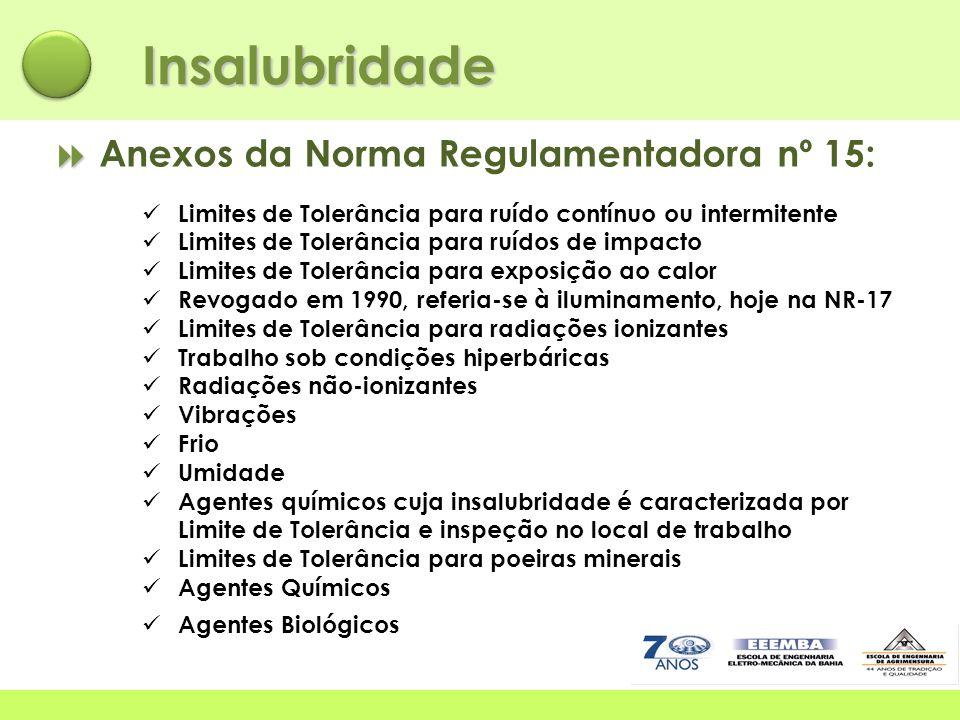 Limites de Tolerância para ruído contínuo ou intermitente Limites de Tolerância para ruídos de impacto Limites de Tolerância para exposição ao calor R