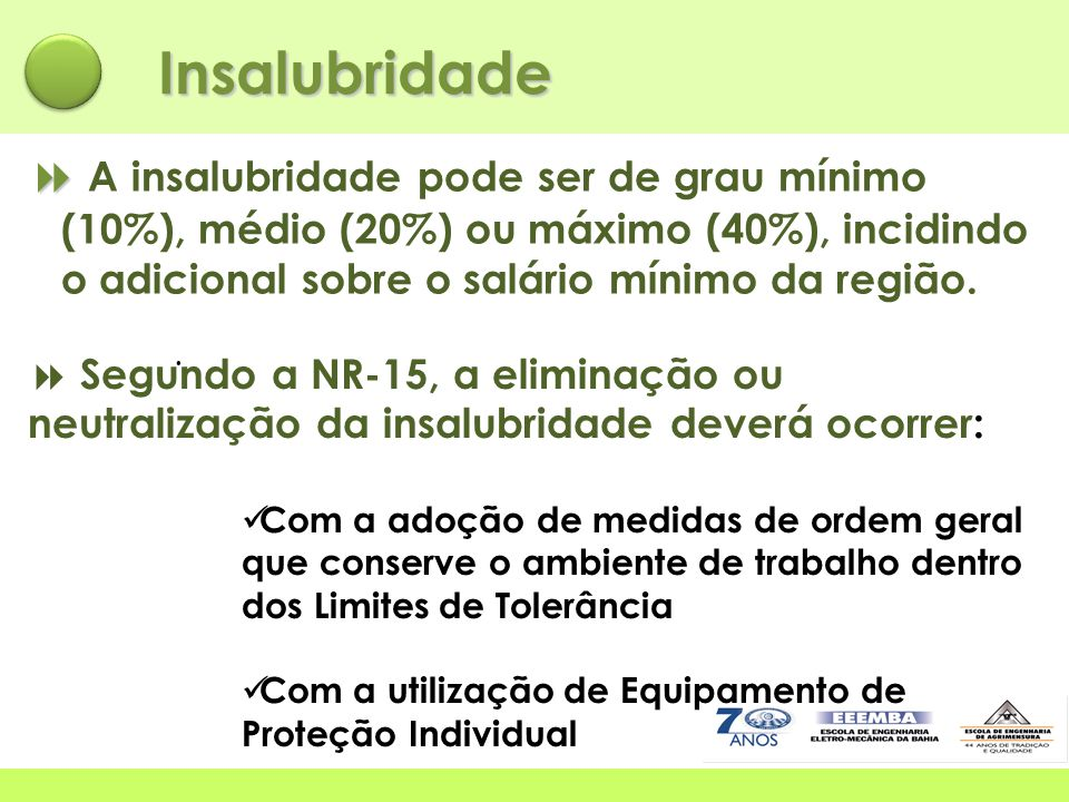   A insalubridade pode ser de grau mínimo (10%), médio (20%) ou máximo (40%), incidindo o adicional sobre o salário mínimo da região..  Segundo a N