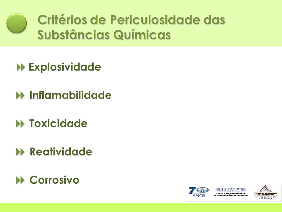   Explosividade   Inflamabilidade   Toxicidade   Reatividade   Corrosivo Critérios de Periculosidade das Substâncias Químicas
