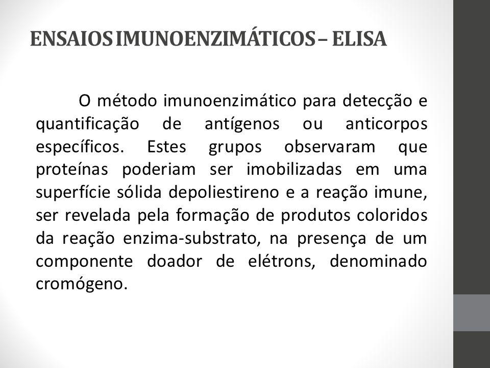 ENSAIOS IMUNOENZIMÁTICOS – ELISA O método imunoenzimático para detecção e quantificação de antígenos ou anticorpos específicos. Estes grupos observara