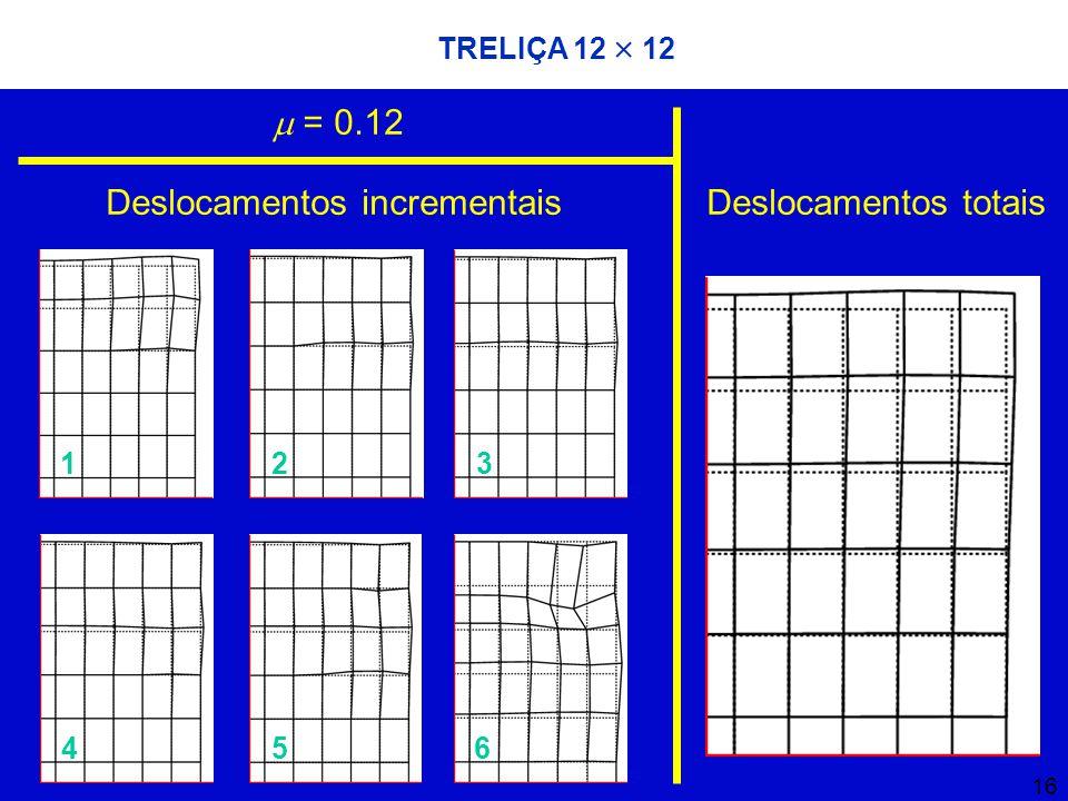16 TRELIÇA 12  12 Deslocamentos totaisDeslocamentos incrementais  = 0.12 123 654