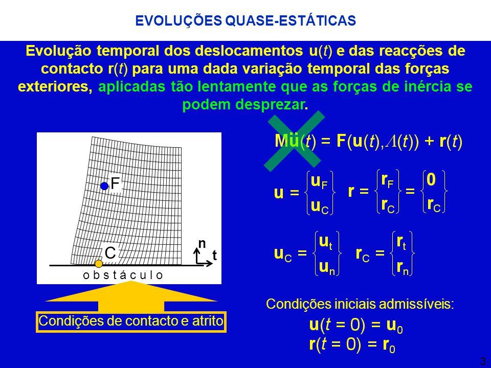 3 Evolução temporal dos deslocamentos u(t) e das reacções de contacto r(t) para uma dada variação temporal das forças exteriores, aplicadas tão lentamente que as forças de inércia se podem desprezar.