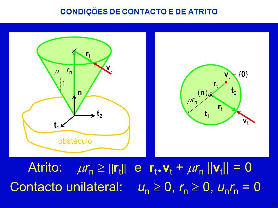 4 CONDIÇÕES DE CONTACTO E DE ATRITO Atrito:  r n  || r t || e r t.