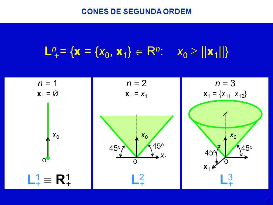 18 PARA POUPAR TEMPO DE COMPUTAÇÃO SOCMLCP: FORMULAÇÃO E RESOLUÇÃO COMO UM PROBLEMA MISTO DE COMPLEMENTARIDADE LINEAR EM CONES DE SEGUNDA-ORDEM Find (x, y)  R n +4n  R n +4n, such that y = Mx + q c c x  R n  K S, y  R n  K S, x T y = 0 ff ff K S = produto cartesiano de cones de segunda ordem
