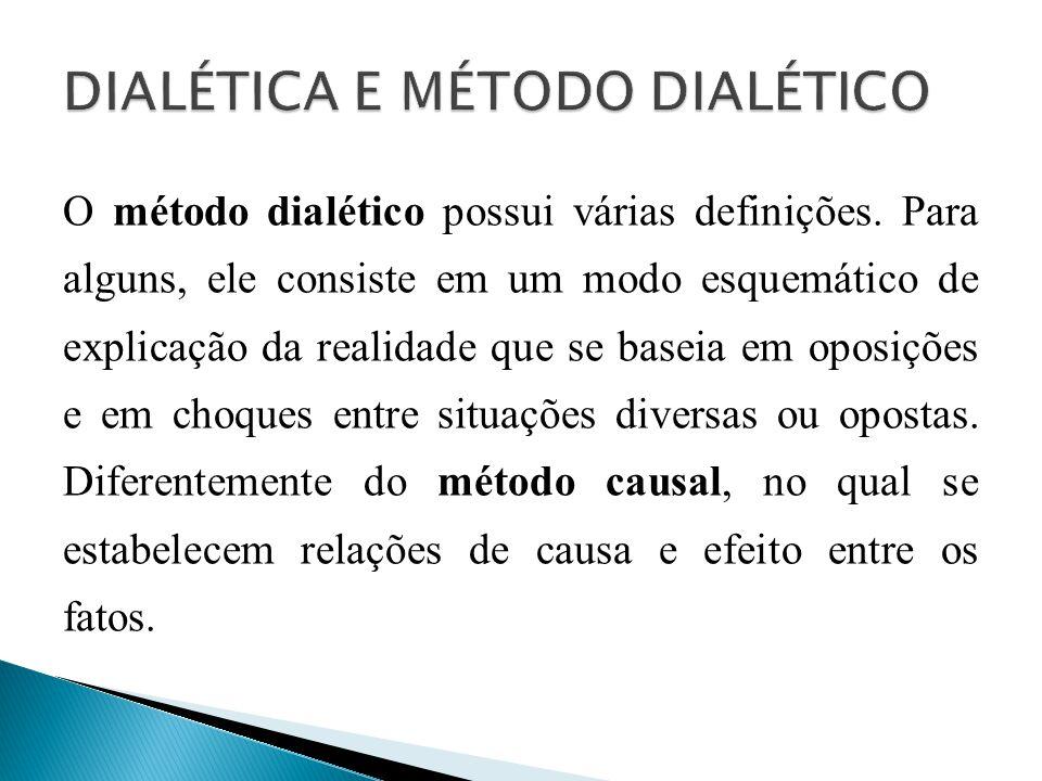 O método dialético possui várias definições.