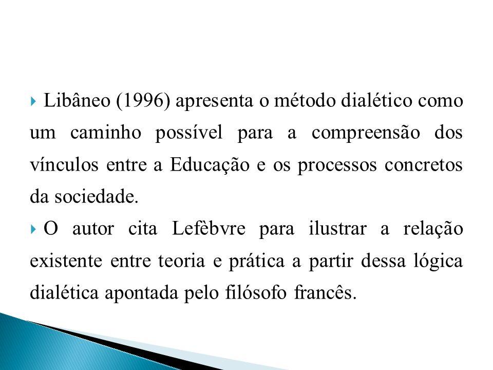  Libâneo (1996) apresenta o método dialético como um caminho possível para a compreensão dos vínculos entre a Educação e os processos concretos da sociedade.