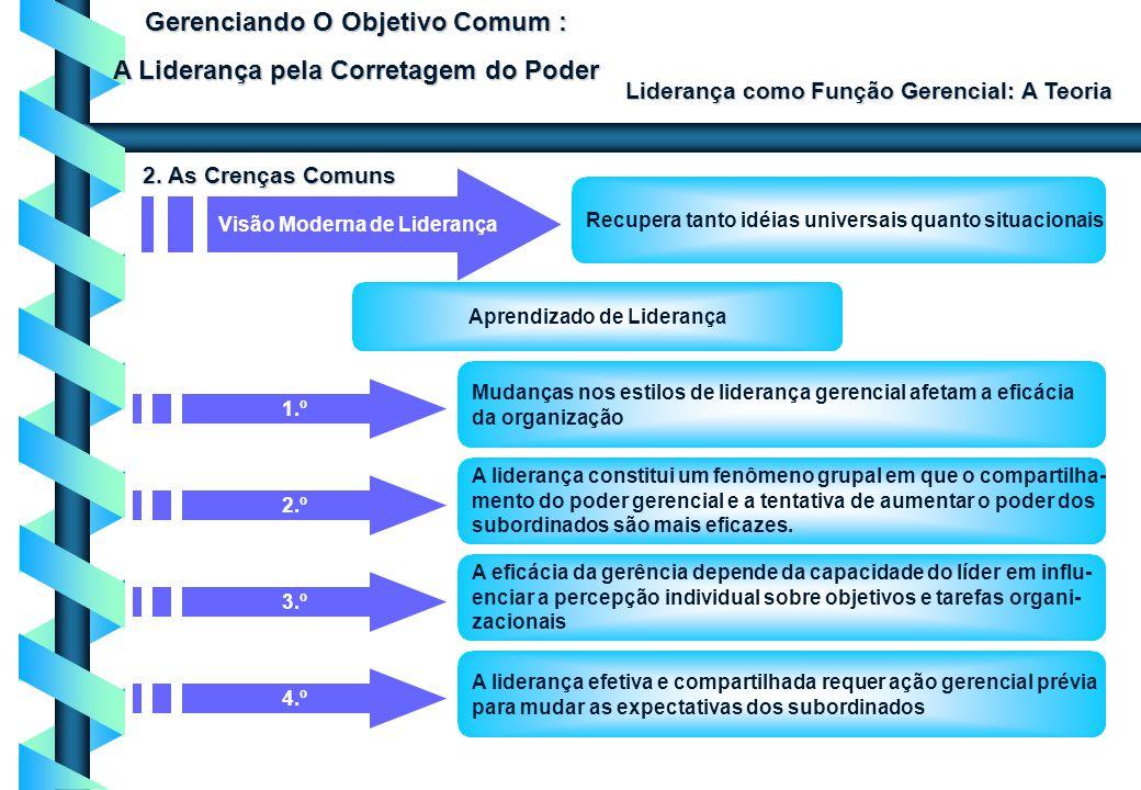 Gerenciando O Objetivo Comum : A Liderança pela Corretagem do Poder Liderança como Função Gerencial: A Teoria Implicações para a Eficácia da Liderança