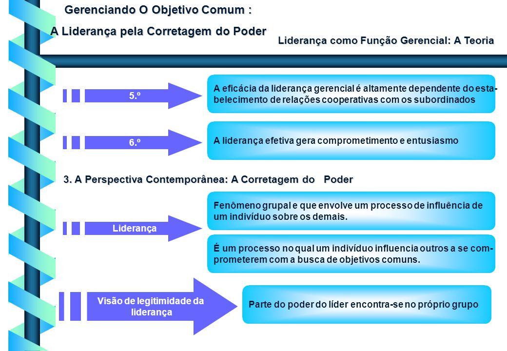 Gerenciando O Objetivo Comum : A Liderança pela Corretagem do Poder Liderança como Função Gerencial: A Teoria 2. As Crenças Comuns Visão Moderna de Li