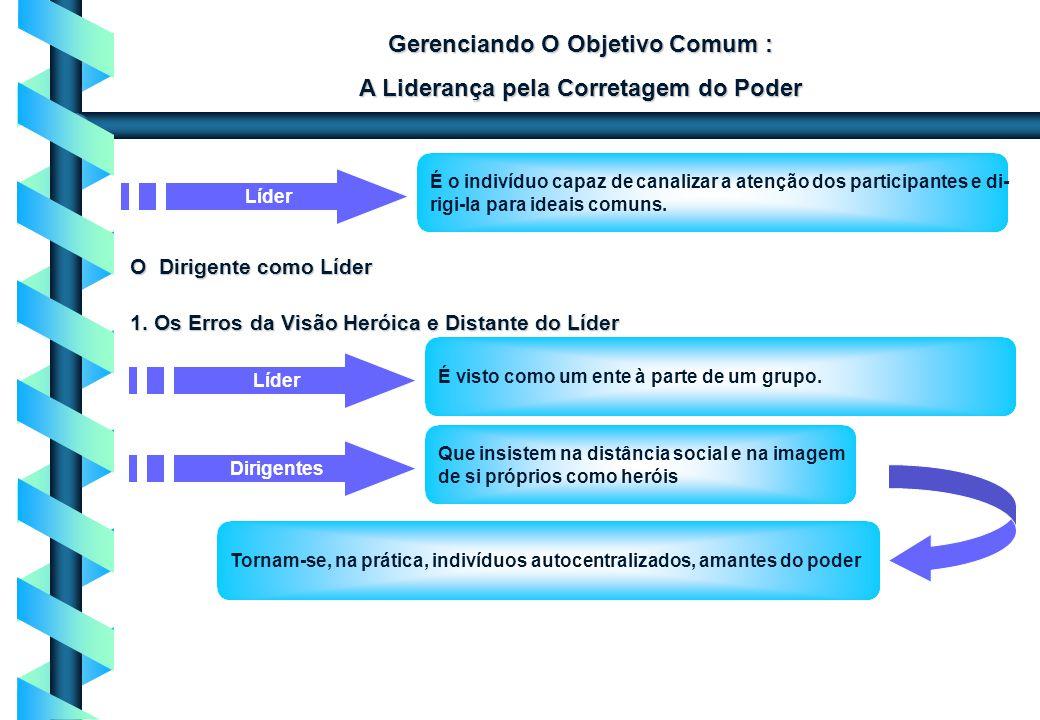 Gerenciando O Objetivo Comum : A Liderança pela Corretagem do Poder Liderança como Função Gerencial: A Teoria 5.º A eficácia da liderança gerencial é