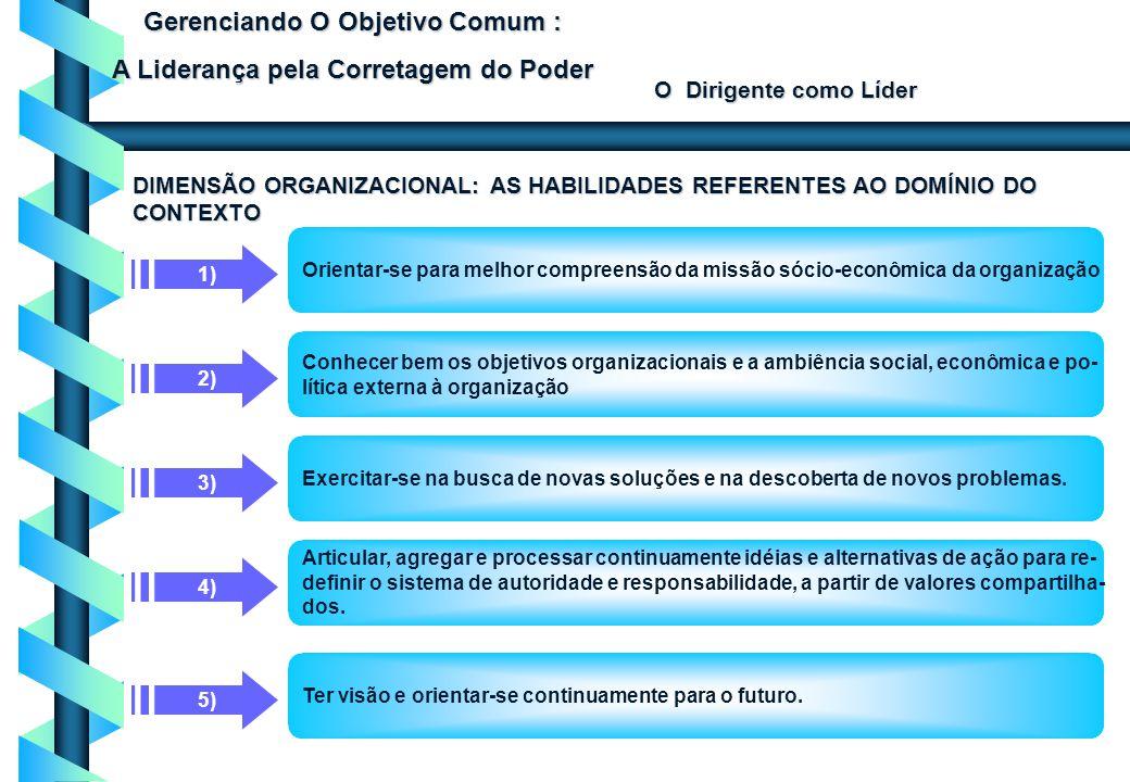 Gerenciando O Objetivo Comum : A Liderança pela Corretagem do Poder O Dirigente como Líder 2. Habilidades e Qualidades do Líder Liderança Pode ser apr