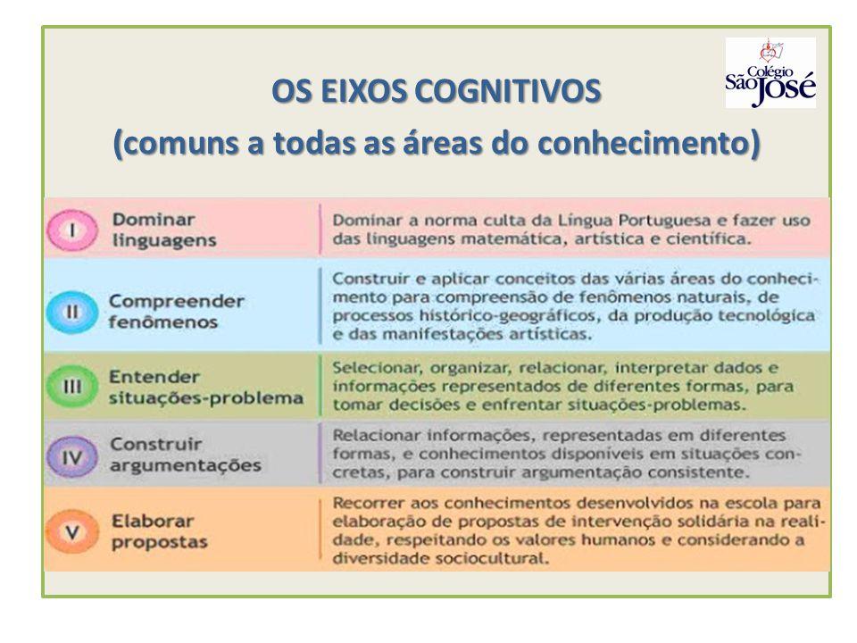 QUESTÃO 06 Habilidade 18 – Identificar os elementos que concorrem para a progressão temática e para a organização e estruturação de textos de diferentes gêneros e tipos.