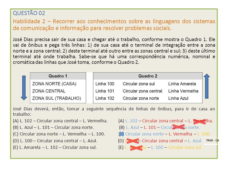 QUESTÃO 02 Habilidade 2 – Recorrer aos conhecimentos sobre as linguagens dos sistemas de comunicação e informação para resolver problemas sociais. Jos