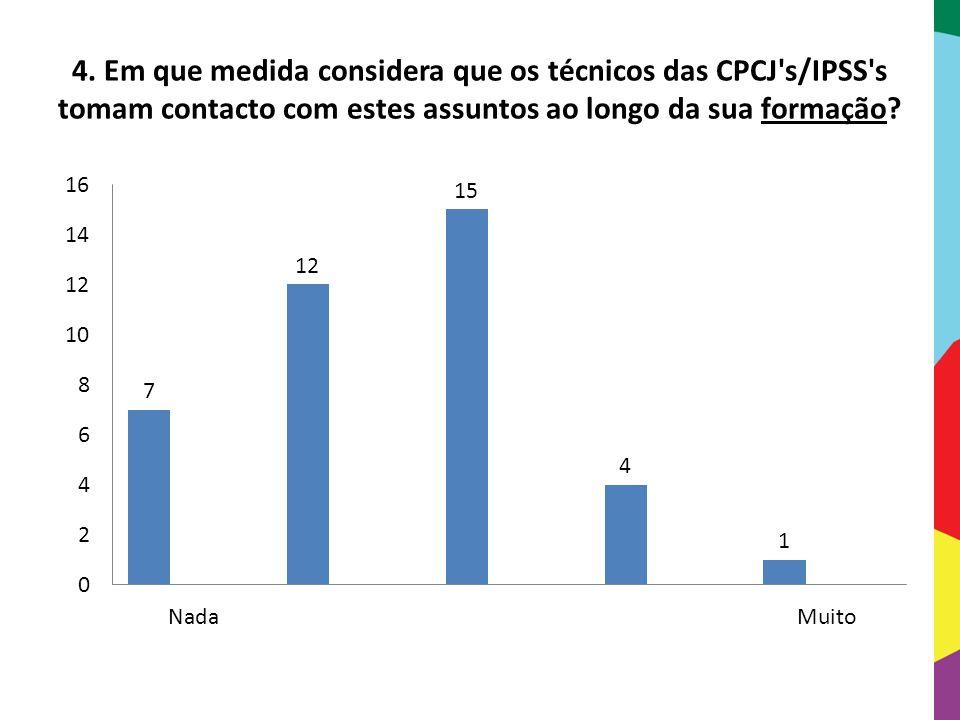 4. Em que medida considera que os técnicos das CPCJ's/IPSS's tomam contacto com estes assuntos ao longo da sua formação?