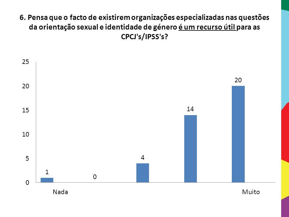6. Pensa que o facto de existirem organizações especializadas nas questões da orientação sexual e identidade de género é um recurso útil para as CPCJ'
