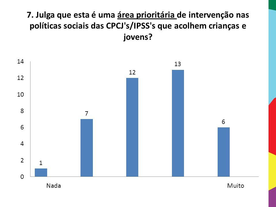 7. Julga que esta é uma área prioritária de intervenção nas políticas sociais das CPCJ's/IPSS's que acolhem crianças e jovens?