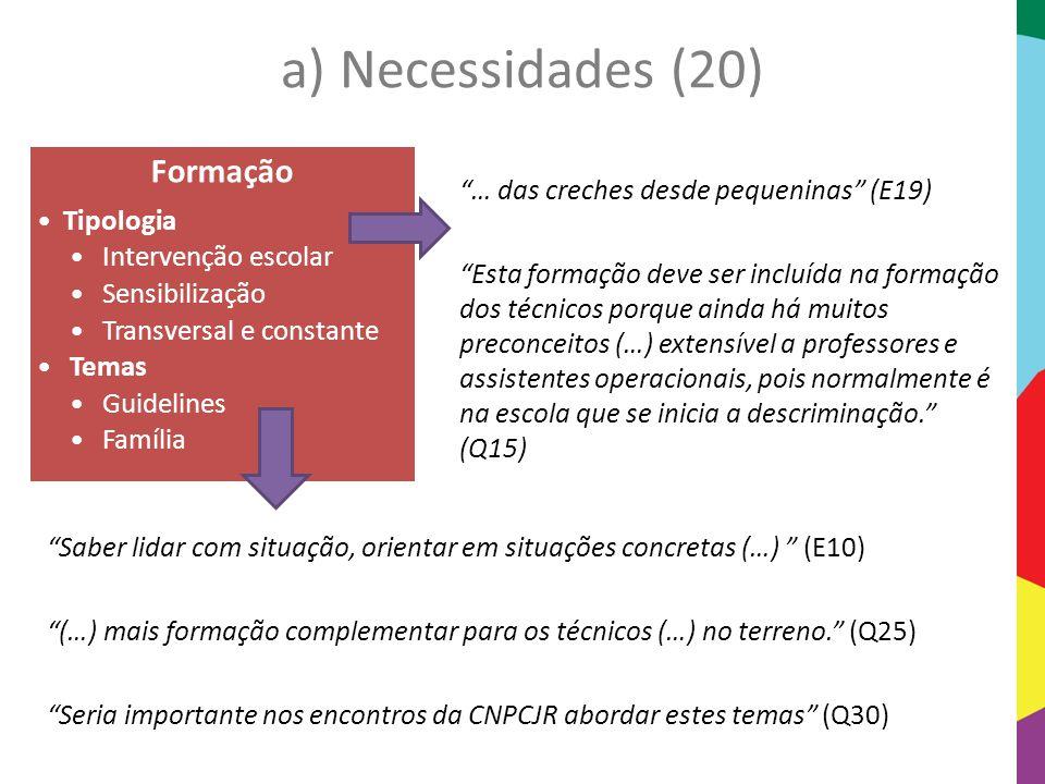 """a) Necessidades (20) Formação Tipologia Intervenção escolar Sensibilização Transversal e constante Temas Guidelines Família """"… das creches desde peque"""