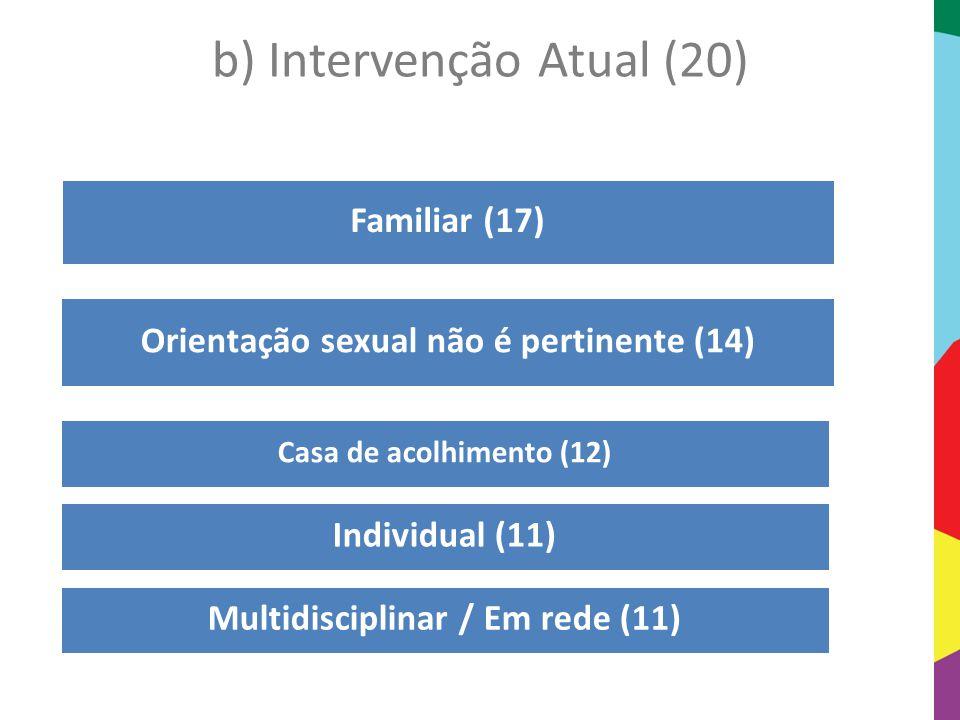 b) Intervenção Atual (20) Orientação sexual não é pertinente (14) Familiar (17) Casa de acolhimento (12) Individual (11) Multidisciplinar / Em rede (1