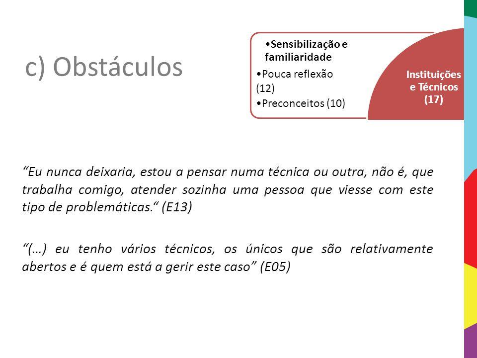 """c) Obstáculos Sensibilização e familiaridade Pouca reflexão (12) Preconceitos (10) Instituições e Técnicos (17) """"Eu nunca deixaria, estou a pensar num"""