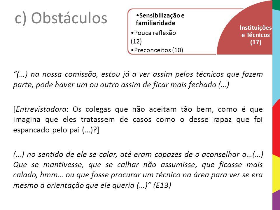 """c) Obstáculos Sensibilização e familiaridade Pouca reflexão (12) Preconceitos (10) Instituições e Técnicos (17) """"(…) na nossa comissão, estou já a ver"""