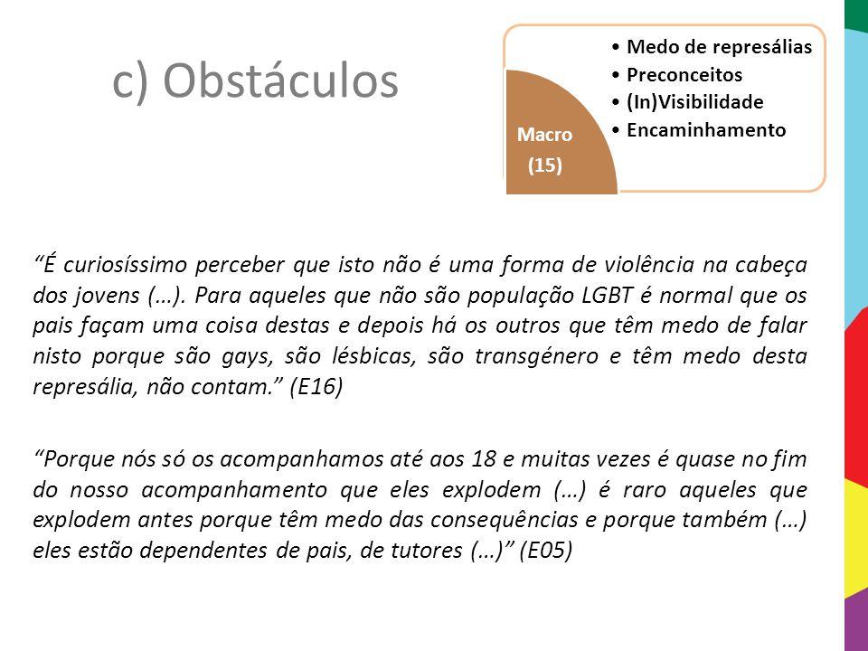 """Medo de represálias Preconceitos (In)Visibilidade Encaminhamento Macro (15) c) Obstáculos """"É curiosíssimo perceber que isto não é uma forma de violênc"""