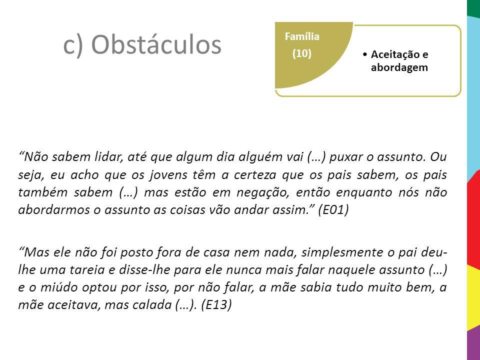 """Aceitação e abordagem Instituições e Técnicos (17) Macro (15) Família (10) 7) c) Obstáculos """"Não sabem lidar, até que algum dia alguém vai (…) puxar o"""