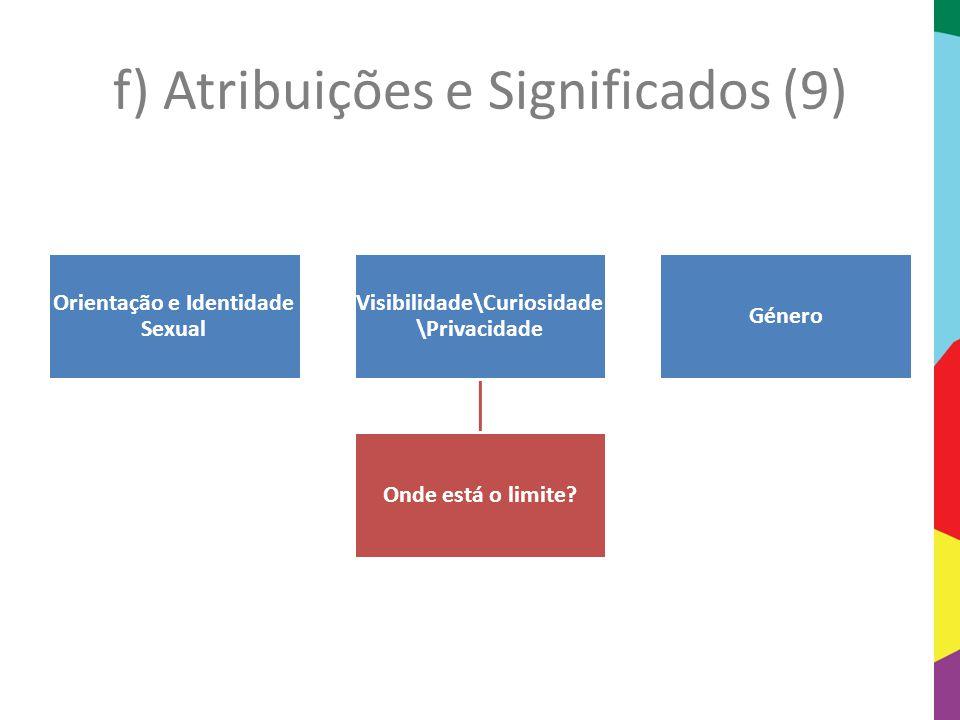 f) Atribuições e Significados (9) Orientação e Identidade Sexual Visibilidade\Curiosidade \Privacidade Onde está o limite? Género