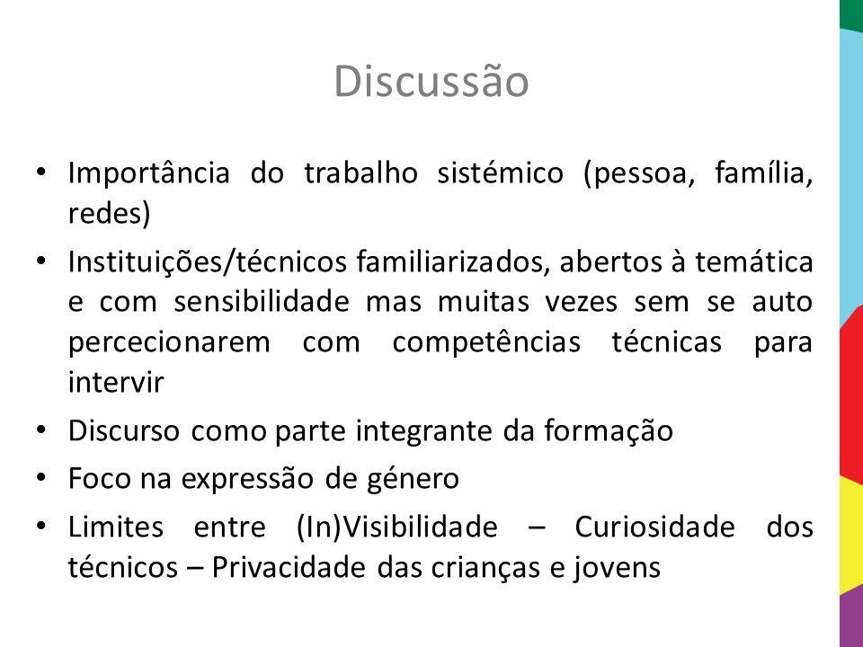 Discussão Importância do trabalho sistémico (pessoa, família, redes) Instituições/técnicos familiarizados, abertos à temática e com sensibilidade mas