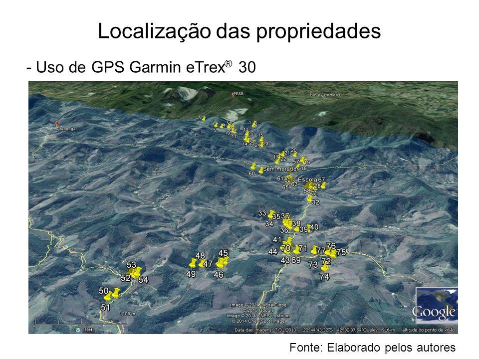 Localização das propriedades - Uso de GPS Garmin eTrex ® 30 Fonte: Elaborado pelos autores