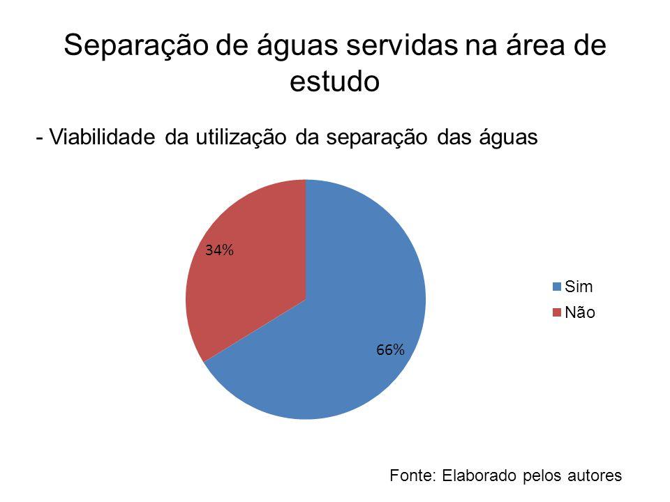 Separação de águas servidas na área de estudo - Viabilidade da utilização da separação das águas Fonte: Elaborado pelos autores